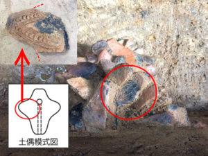 土偶(裏面)の出土状況(赤い丸部分)と、土偶(表面)の破片(左上)です。